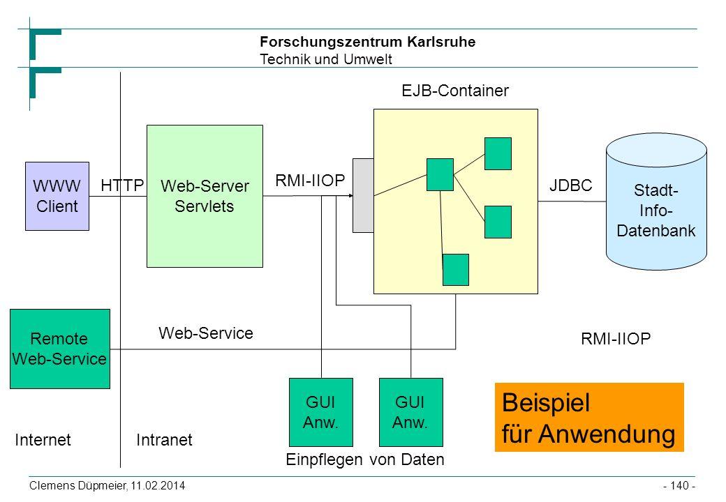 Forschungszentrum Karlsruhe Technik und Umwelt Clemens Düpmeier, 11.02.2014 EJB-Container WWW Client Web-Server Servlets GUI Anw. Stadt- Info- Datenba