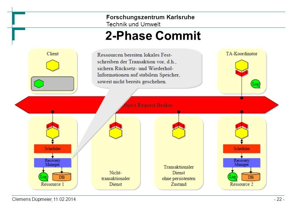 Forschungszentrum Karlsruhe Technik und Umwelt Clemens Düpmeier, 11.02.2014 2-Phase Commit - 22 -