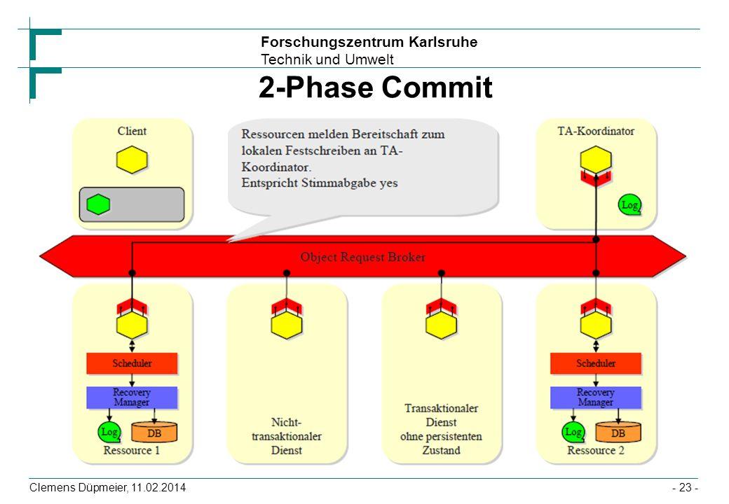 Forschungszentrum Karlsruhe Technik und Umwelt Clemens Düpmeier, 11.02.2014 2-Phase Commit - 23 -