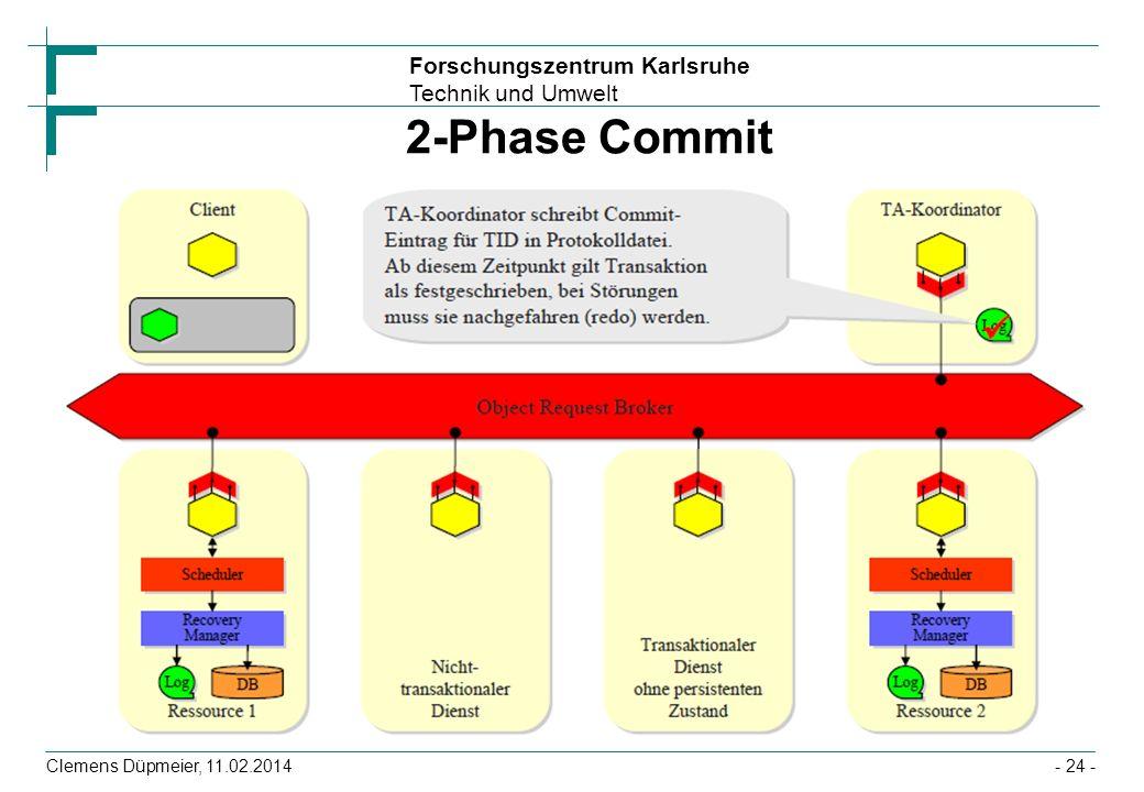 Forschungszentrum Karlsruhe Technik und Umwelt Clemens Düpmeier, 11.02.2014 2-Phase Commit - 24 -