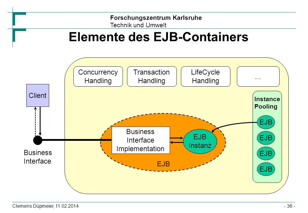 Forschungszentrum Karlsruhe Technik und Umwelt Clemens Düpmeier, 11.02.2014 Elemente des EJB-Containers Concurrency Handling Transaction Handling Life
