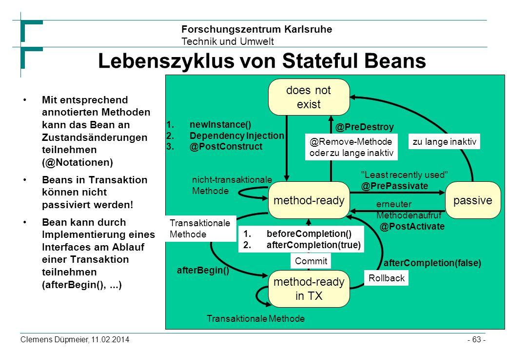 Forschungszentrum Karlsruhe Technik und Umwelt Clemens Düpmeier, 11.02.2014 Lebenszyklus von Stateful Beans Mit entsprechend annotierten Methoden kann