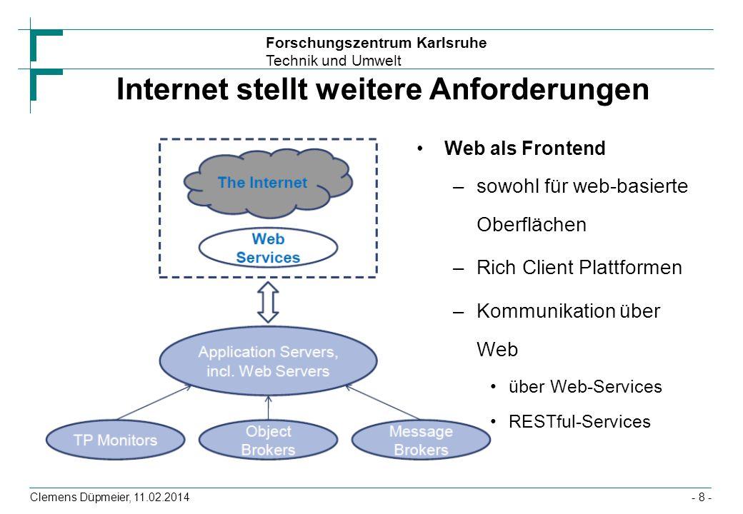 Forschungszentrum Karlsruhe Technik und Umwelt Clemens Düpmeier, 11.02.2014 Internet stellt weitere Anforderungen Web als Frontend –sowohl für web-bas