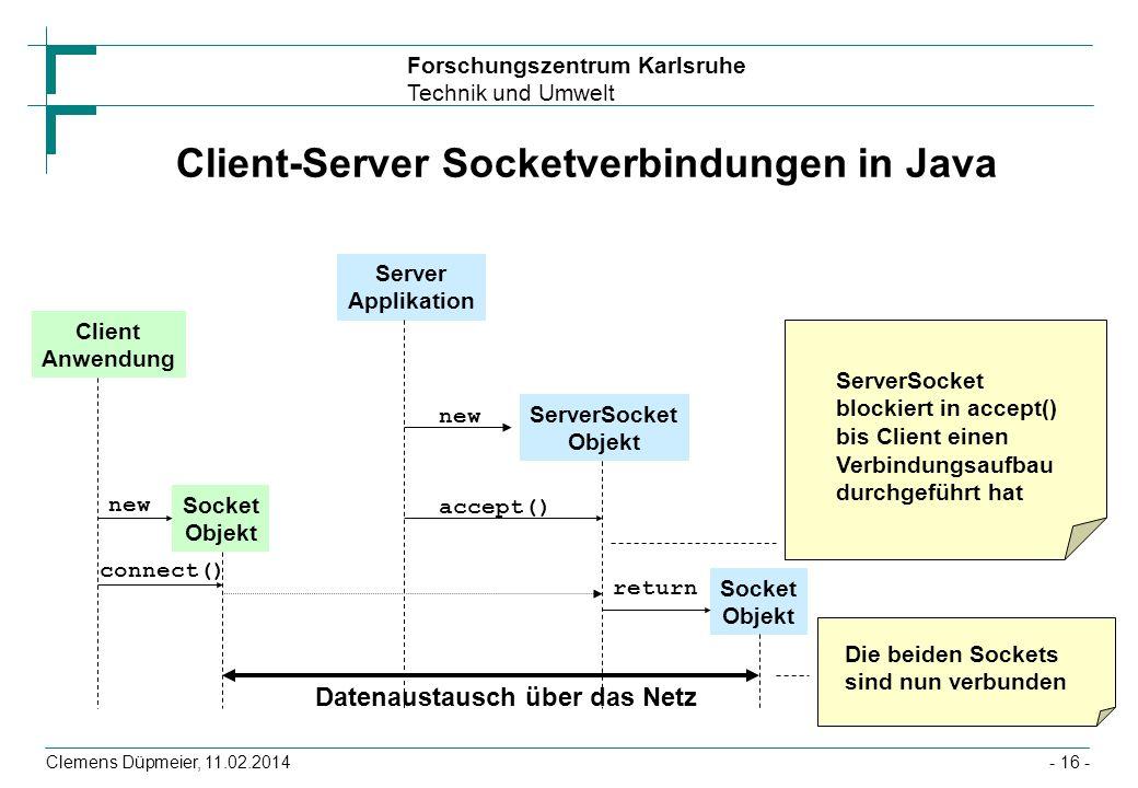 Forschungszentrum Karlsruhe Technik und Umwelt Clemens Düpmeier, 11.02.2014- 16 - Client-Server Socketverbindungen in Java Client Anwendung Socket Obj