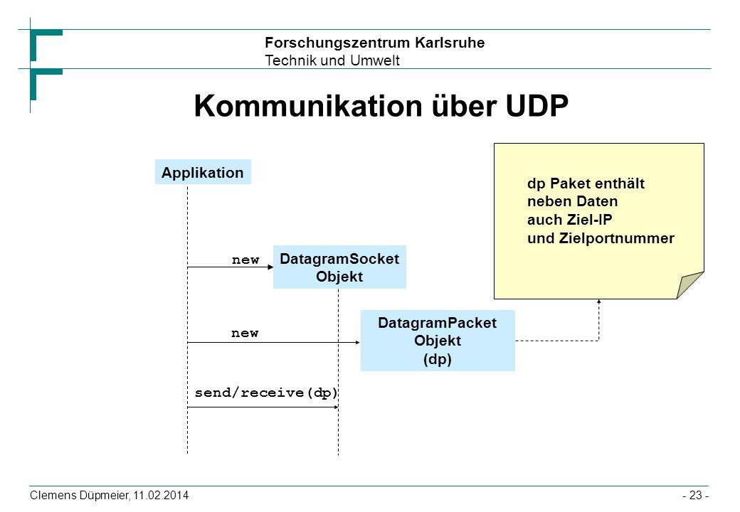 Forschungszentrum Karlsruhe Technik und Umwelt Clemens Düpmeier, 11.02.2014- 23 - Kommunikation über UDP Applikation DatagramSocket Objekt DatagramPac