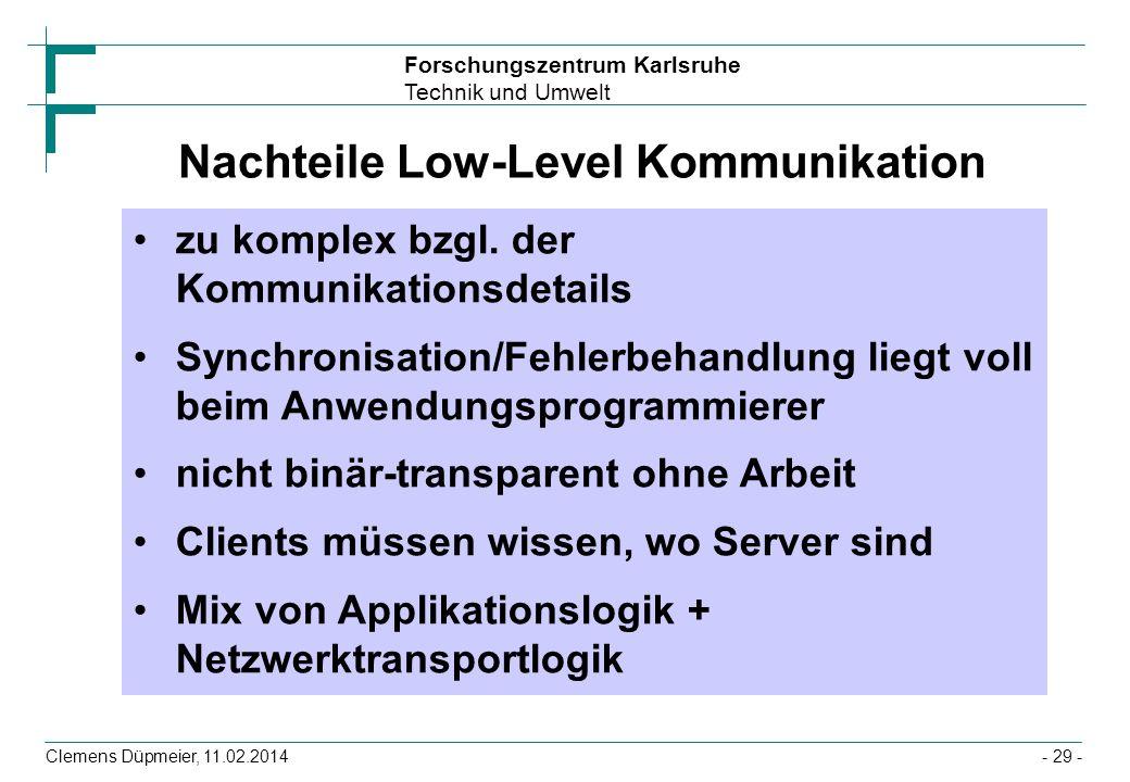 Forschungszentrum Karlsruhe Technik und Umwelt Clemens Düpmeier, 11.02.2014- 29 - Nachteile Low-Level Kommunikation zu komplex bzgl. der Kommunikation
