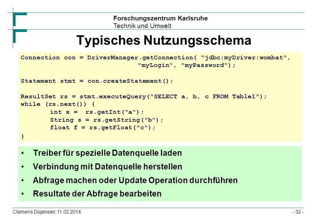 Forschungszentrum Karlsruhe Technik und Umwelt Clemens Düpmeier, 11.02.2014- 32 - Typisches Nutzungsschema Treiber für spezielle Datenquelle laden Ver