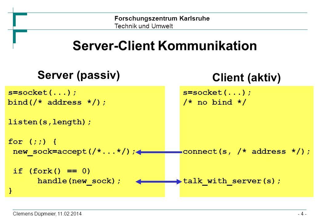 Forschungszentrum Karlsruhe Technik und Umwelt Clemens Düpmeier, 11.02.2014- 4 - Server-Client Kommunikation Server (passiv) Client (aktiv) s=socket(.
