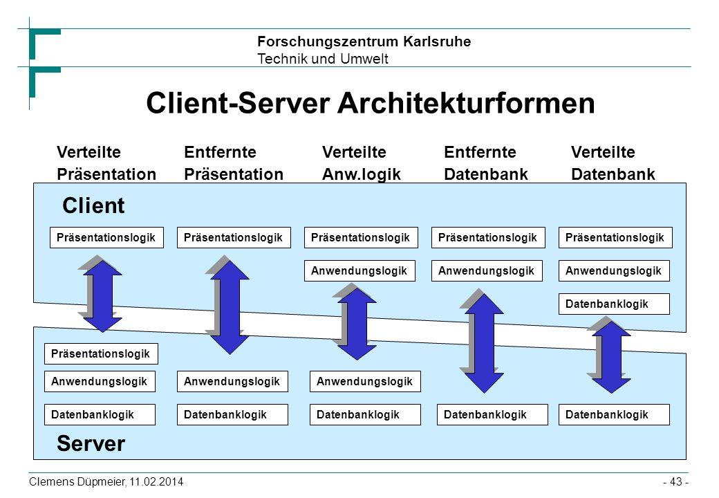 Forschungszentrum Karlsruhe Technik und Umwelt Clemens Düpmeier, 11.02.2014- 43 - Client-Server Architekturformen Präsentationslogik Anwendungslogik D