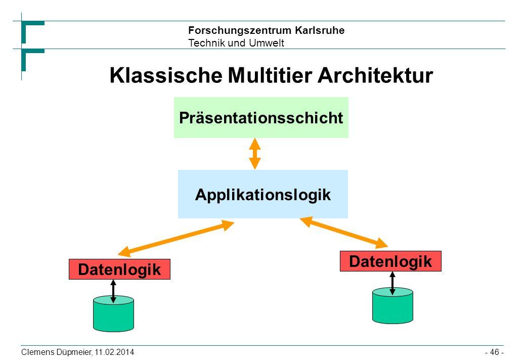 Forschungszentrum Karlsruhe Technik und Umwelt Clemens Düpmeier, 11.02.2014- 46 - Klassische Multitier Architektur Präsentationsschicht Applikationslo