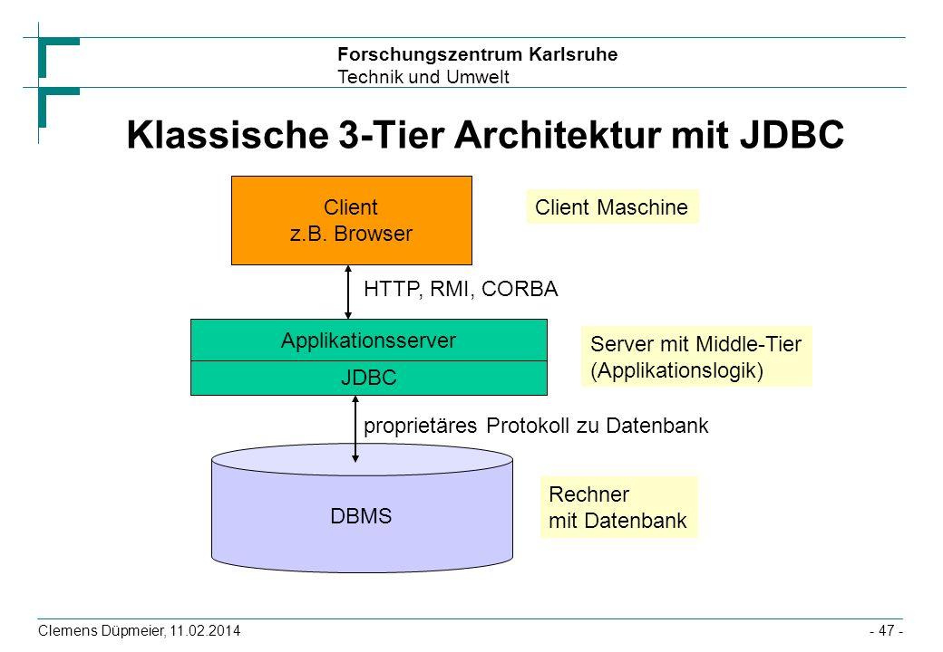 Forschungszentrum Karlsruhe Technik und Umwelt Clemens Düpmeier, 11.02.2014- 47 - Klassische 3-Tier Architektur mit JDBC Applikationsserver JDBC DBMS