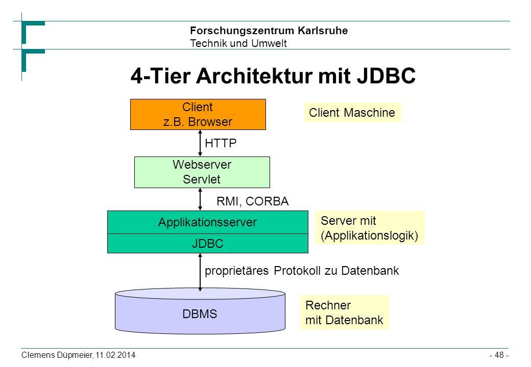 Forschungszentrum Karlsruhe Technik und Umwelt Clemens Düpmeier, 11.02.2014- 48 - 4-Tier Architektur mit JDBC Applikationsserver JDBC DBMS Client Masc
