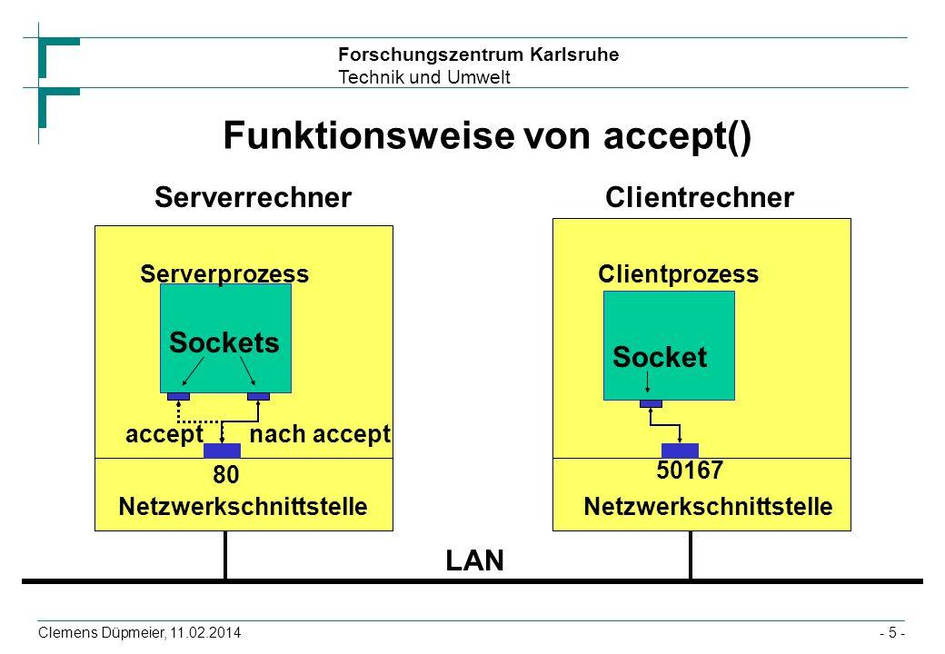 Forschungszentrum Karlsruhe Technik und Umwelt Clemens Düpmeier, 11.02.2014- 5 - Funktionsweise von accept() ServerrechnerClientrechner ServerprozessC