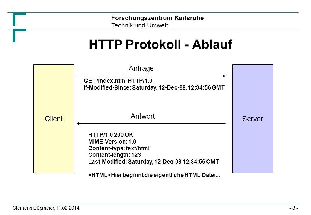 Forschungszentrum Karlsruhe Technik und Umwelt Clemens Düpmeier, 11.02.2014- 19 - Beispiel TCP Serverapplikation public class MultServer { public static void main(String args[]) throws Exception { ServerSocket server=new ServerSocket(3141); while (true) { Socket client=server.accept(); InputStream in =client.getInputStream(); OutputStream out=client.getOutputStream(); int firstNumber=in.read(); int secondNumber=in.read(); out.write(firstNumber * secondNumber); } }