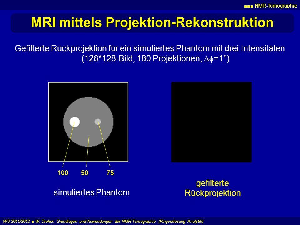 NMR-Tomographie WS 2011/2012 W. Dreher: Grundlagen und Anwendungen der NMR-Tomographie (Ringvorlesung Analytik) MRI mittels Projektion-Rekonstruktion