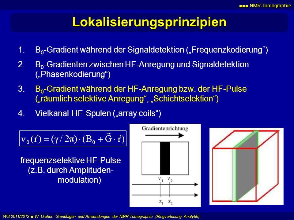 NMR-Tomographie WS 2011/2012 W. Dreher: Grundlagen und Anwendungen der NMR-Tomographie (Ringvorlesung Analytik) Lokalisierungsprinzipien 1.B 0 -Gradie