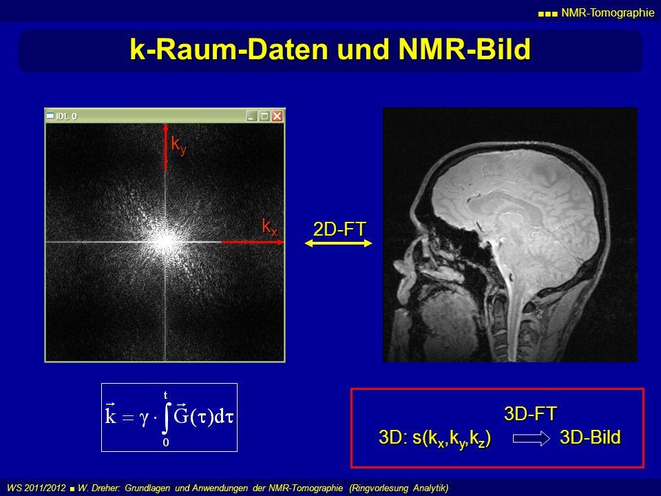 NMR-Tomographie WS 2011/2012 W. Dreher: Grundlagen und Anwendungen der NMR-Tomographie (Ringvorlesung Analytik) k-Raum-Daten und NMR-Bild kxkxkxkx kyk