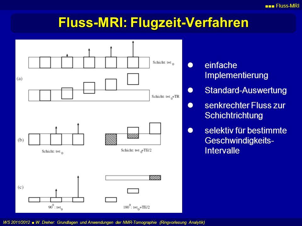 Fluss-MRI WS 2011/2012 W. Dreher: Grundlagen und Anwendungen der NMR-Tomographie (Ringvorlesung Analytik) Fluss-MRI: Flugzeit-Verfahren einfache Imple