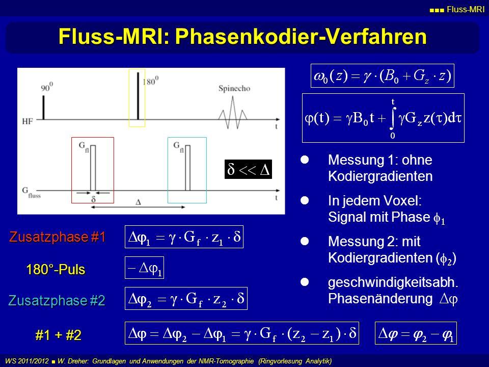 Fluss-MRI WS 2011/2012 W. Dreher: Grundlagen und Anwendungen der NMR-Tomographie (Ringvorlesung Analytik) Fluss-MRI: Phasenkodier-Verfahren Messung 1: