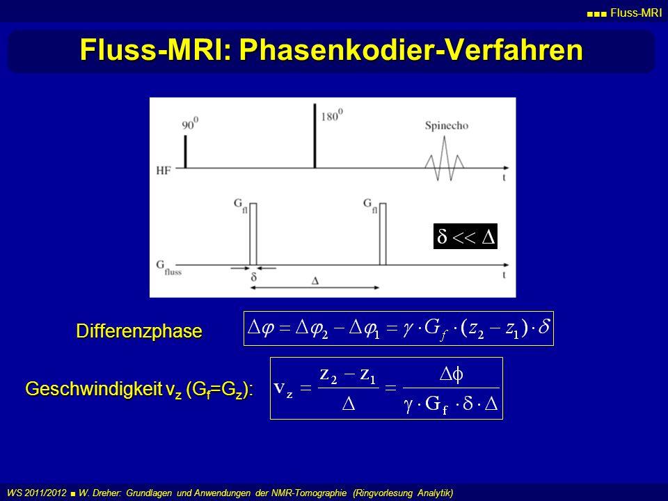 Fluss-MRI WS 2011/2012 W. Dreher: Grundlagen und Anwendungen der NMR-Tomographie (Ringvorlesung Analytik) Fluss-MRI: Phasenkodier-Verfahren Differenzp