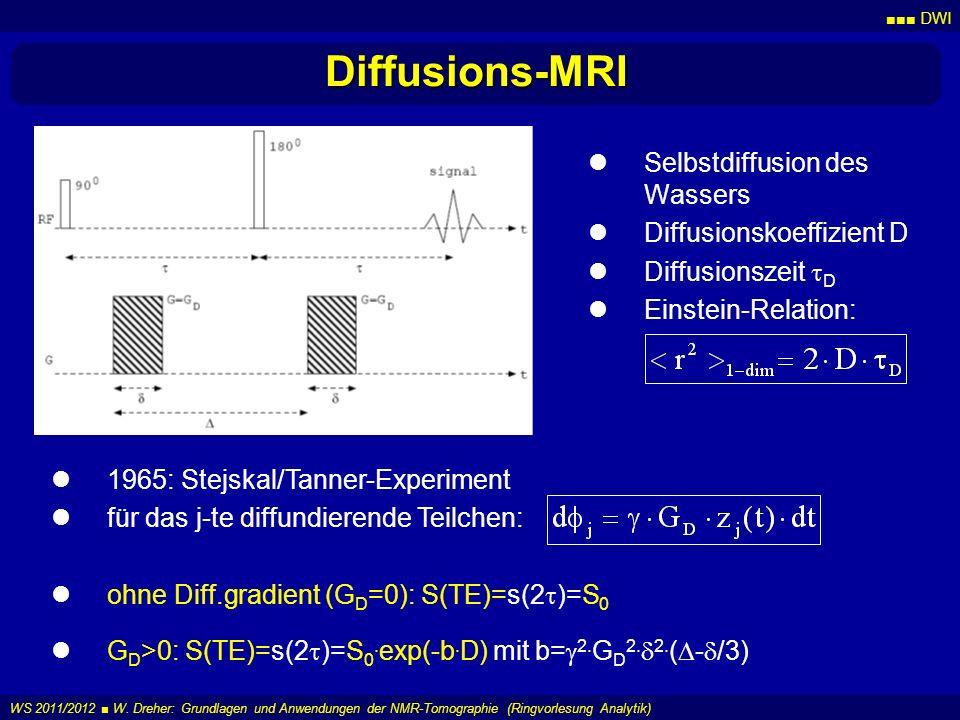DWI WS 2011/2012 W. Dreher: Grundlagen und Anwendungen der NMR-Tomographie (Ringvorlesung Analytik) Diffusions-MRI Selbstdiffusion des Wassers Diffusi