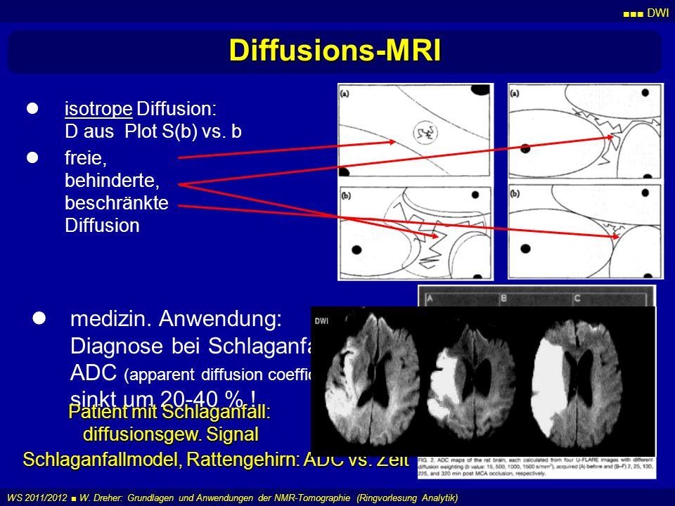 DWI WS 2011/2012 W. Dreher: Grundlagen und Anwendungen der NMR-Tomographie (Ringvorlesung Analytik) Diffusions-MRI isotrope Diffusion: D aus Plot S(b)