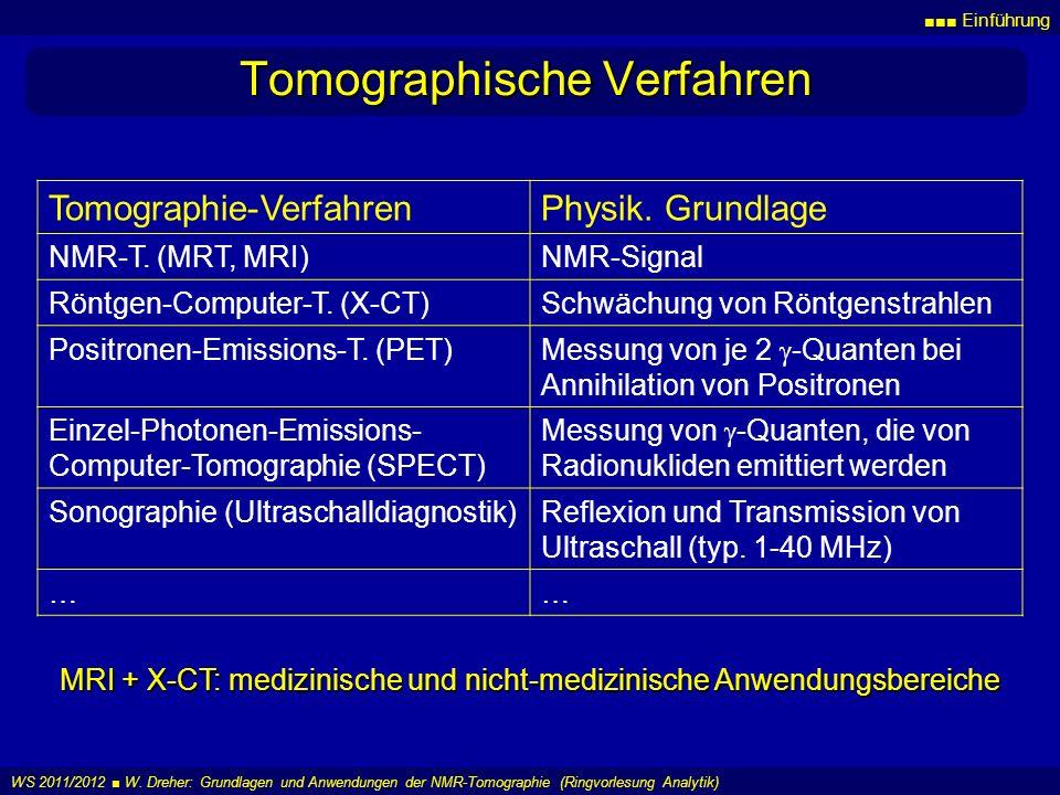 Einführung WS 2011/2012 W. Dreher: Grundlagen und Anwendungen der NMR-Tomographie (Ringvorlesung Analytik) Tomographische Verfahren Tomographie-Verfah