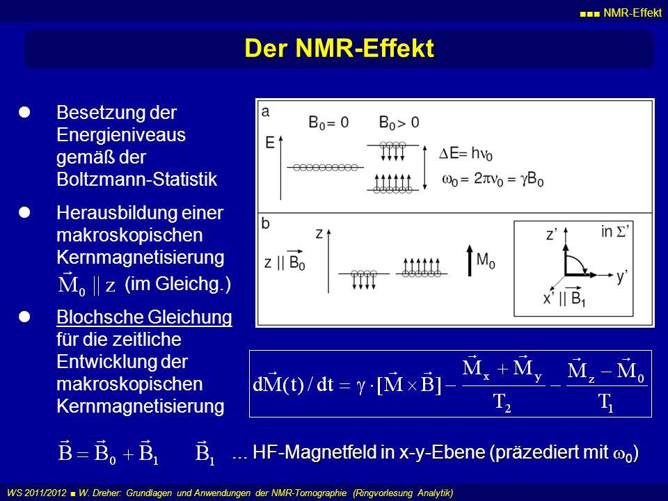 NMR-Effekt WS 2011/2012 W. Dreher: Grundlagen und Anwendungen der NMR-Tomographie (Ringvorlesung Analytik) Der NMR-Effekt Besetzung der Energieniveaus