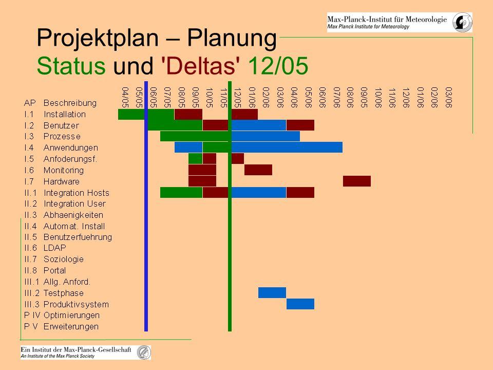 Projektplan – Planung Status und Deltas 12/05