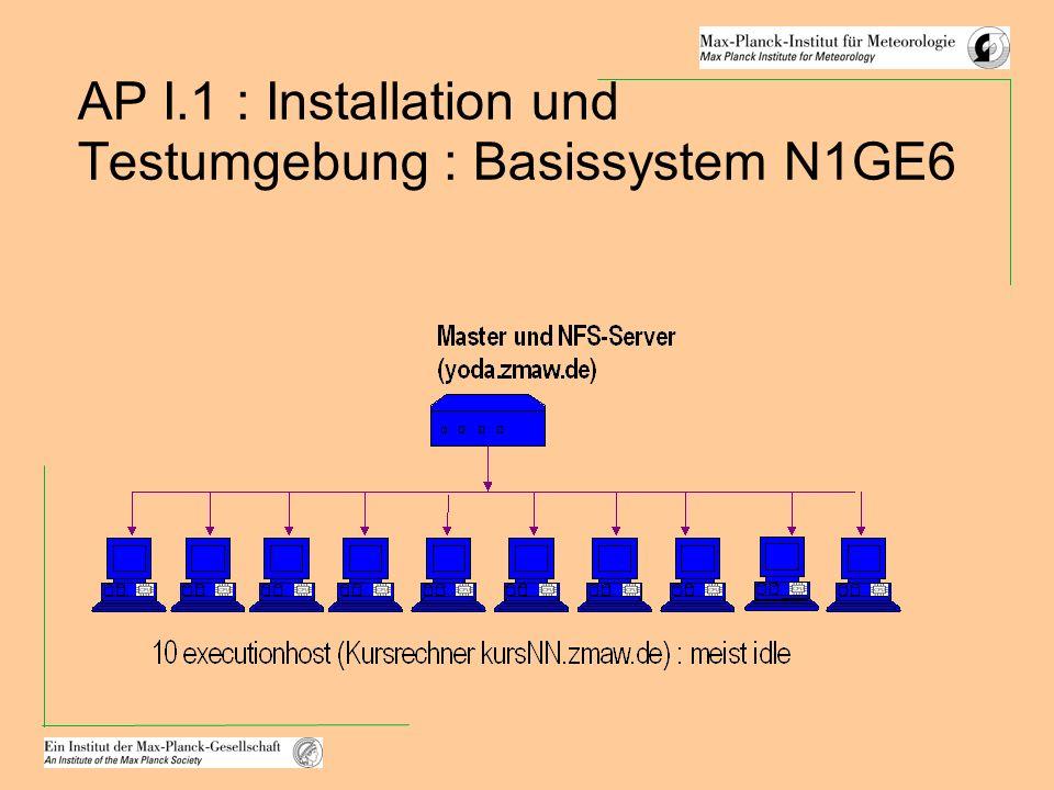 AP I.1 : Installation und Testumgebung : Basissystem N1GE6