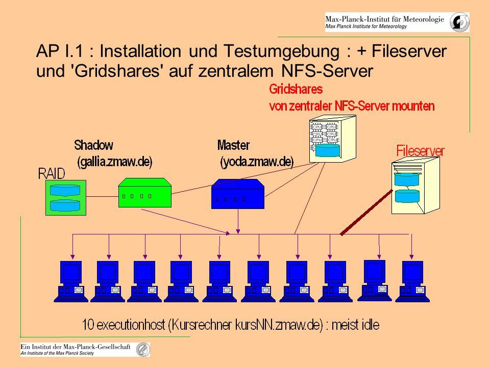 AP I.1 : Installation und Testumgebung : + Fileserver und Gridshares auf zentralem NFS-Server