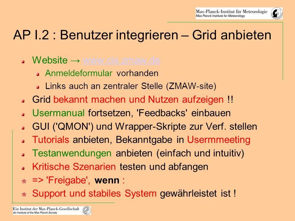 AP I.2 : Benutzer integrieren – Grid anbieten Website www.cis.zmaw.dewww.cis.zmaw.de Anmeldeformular vorhanden Links auch an zentraler Stelle (ZMAW-site) Grid bekannt machen und Nutzen aufzeigen !.