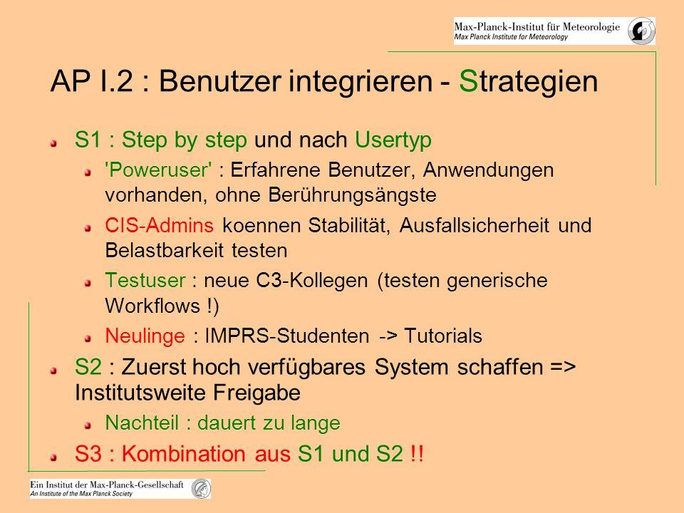 AP I.2 : Benutzer integrieren - Strategien S1 : Step by step und nach Usertyp Poweruser : Erfahrene Benutzer, Anwendungen vorhanden, ohne Berührungsängste CIS-Admins koennen Stabilität, Ausfallsicherheit und Belastbarkeit testen Testuser : neue C3-Kollegen (testen generische Workflows !) Neulinge : IMPRS-Studenten -> Tutorials S2 : Zuerst hoch verfügbares System schaffen => Institutsweite Freigabe Nachteil : dauert zu lange S3 : Kombination aus S1 und S2 !!