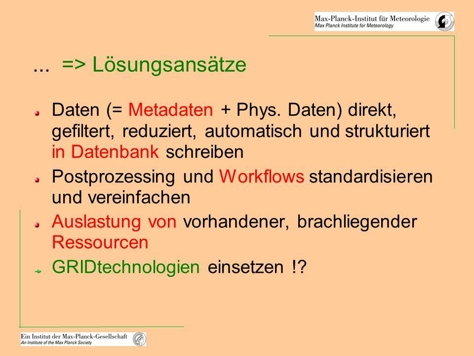 ... => Lösungsansätze Daten (= Metadaten + Phys.