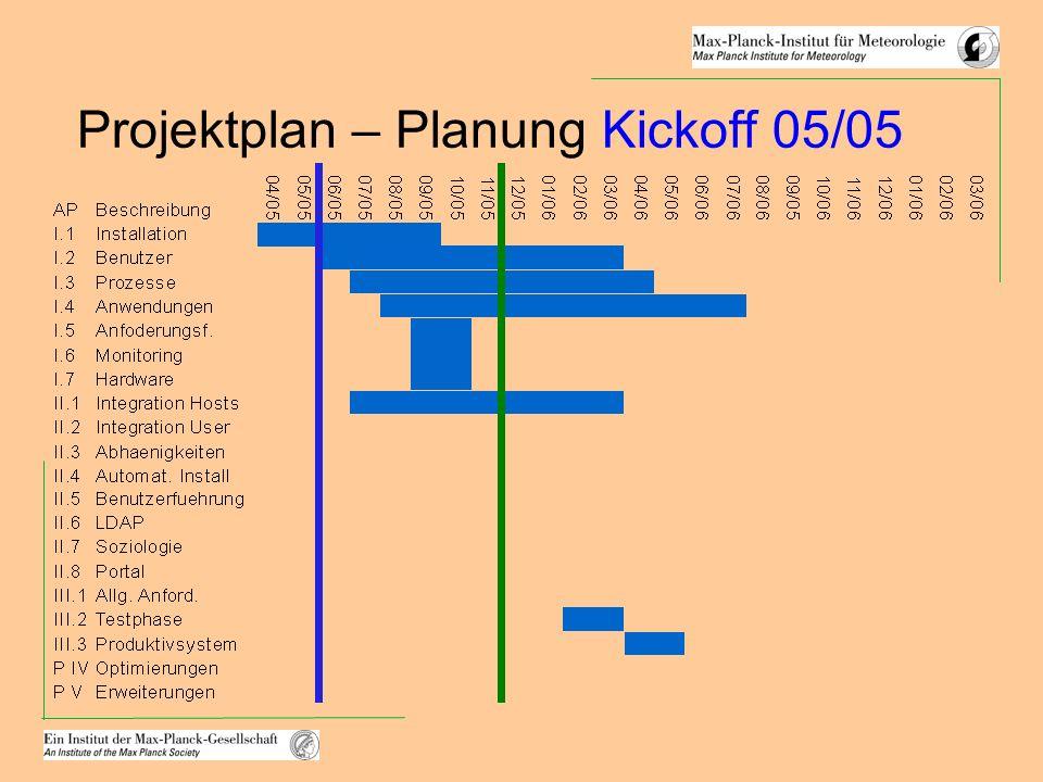 Projektplan – Planung Kickoff 05/05