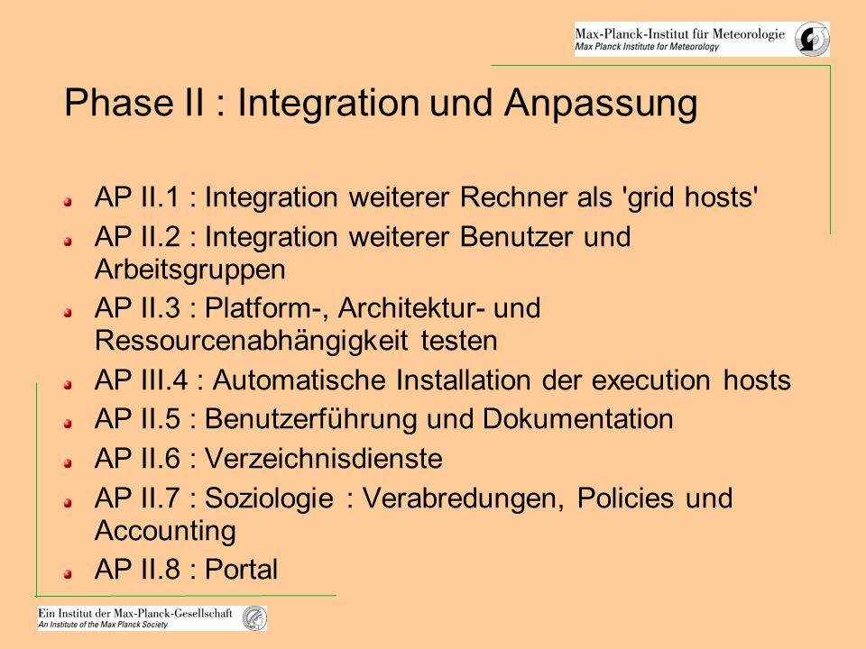 Phase II : Integration und Anpassung AP II.1 : Integration weiterer Rechner als grid hosts AP II.2 : Integration weiterer Benutzer und Arbeitsgruppen AP II.3 : Platform-, Architektur- und Ressourcenabhängigkeit testen AP III.4 : Automatische Installation der execution hosts AP II.5 : Benutzerführung und Dokumentation AP II.6 : Verzeichnisdienste AP II.7 : Soziologie : Verabredungen, Policies und Accounting AP II.8 : Portal