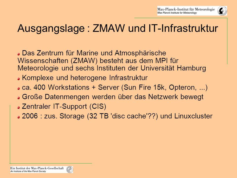 Ausgangslage : ZMAW und IT-Infrastruktur Das Zentrum für Marine und Atmosphärische Wissenschaften (ZMAW) besteht aus dem MPI für Meteorologie und sechs Instituten der Universität Hamburg Komplexe und heterogene Infrastruktur ca.