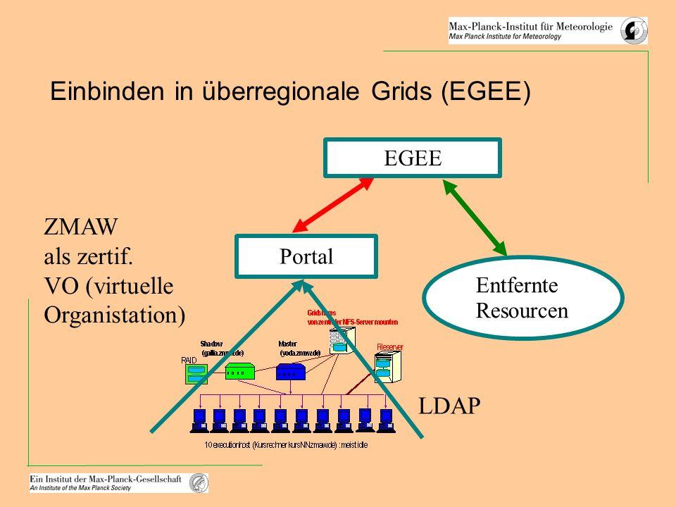 Einbinden in überregionale Grids (EGEE) ZMAW als zertif. VO (virtuelle Organistation) LDAP EGEE Entfernte Resourcen Portal