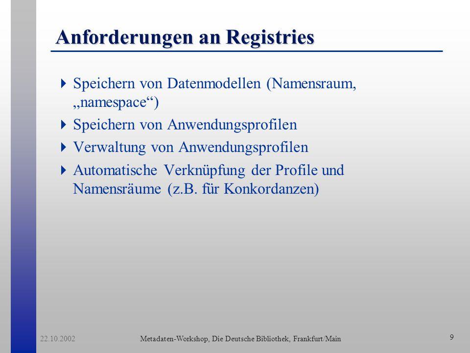 Metadaten-Workshop, Die Deutsche Bibliothek, Frankfurt/Main 22.10.2002 10 Vocabulary Management Tool DCMI Registry Applications People responsible for vocabulary management People seeking information about schemas and elements Other Registry VMT- Registry API Functional Requirements Registry- Application API Functional Requirements Registry- registry API User Interface Reqments User Interface Reqments DCMI Roadmap for Development of Vocabulary Management and Registry Systems (H.