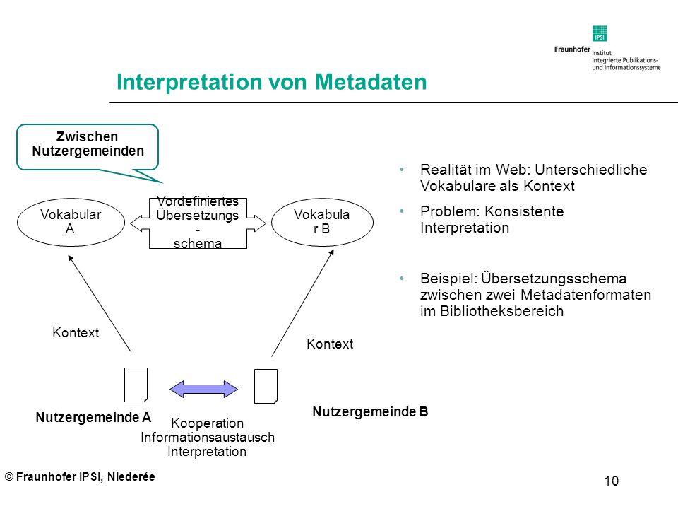 © Fraunhofer IPSI, Niederée 10 Interpretation von Metadaten Kooperation Informationsaustausch Interpretation Nutzergemeinde A Nutzergemeinde B Realitä