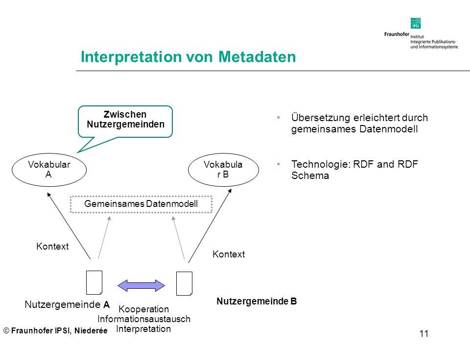 © Fraunhofer IPSI, Niederée 11 Interpretation von Metadaten Kooperation Informationsaustausch Interpretation Nutzergemeinde A Nutzergemeinde B Überset