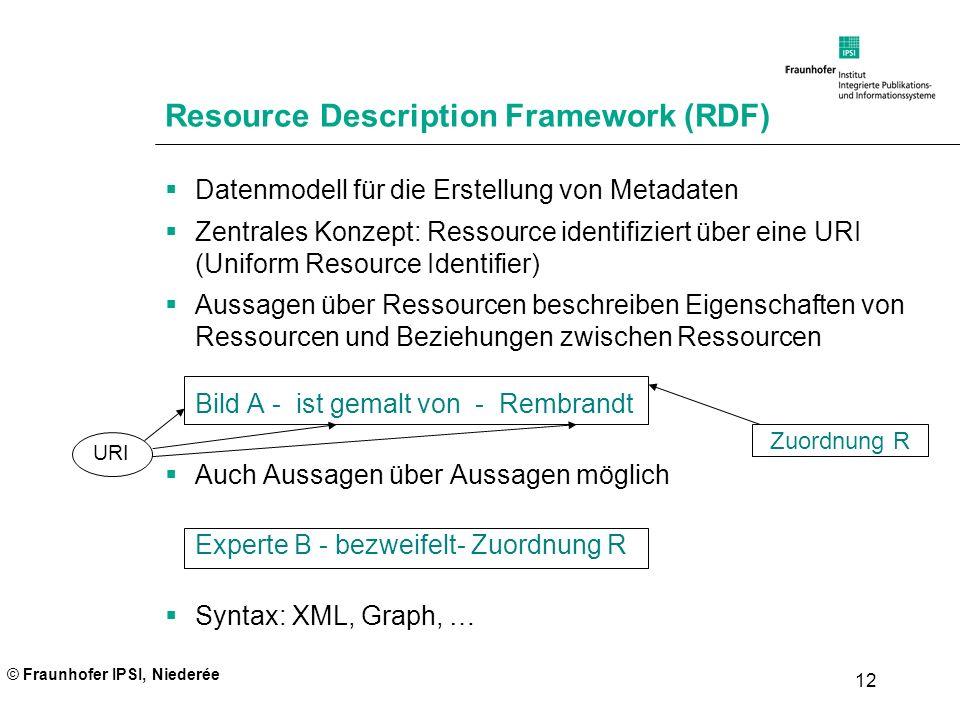 © Fraunhofer IPSI, Niederée 12 Resource Description Framework (RDF) Datenmodell für die Erstellung von Metadaten Zentrales Konzept: Ressource identifi