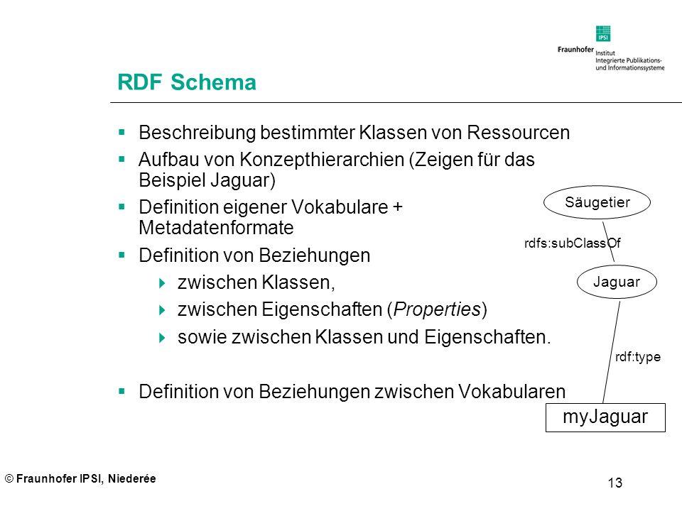 © Fraunhofer IPSI, Niederée 13 RDF Schema Beschreibung bestimmter Klassen von Ressourcen Aufbau von Konzepthierarchien (Zeigen für das Beispiel Jaguar