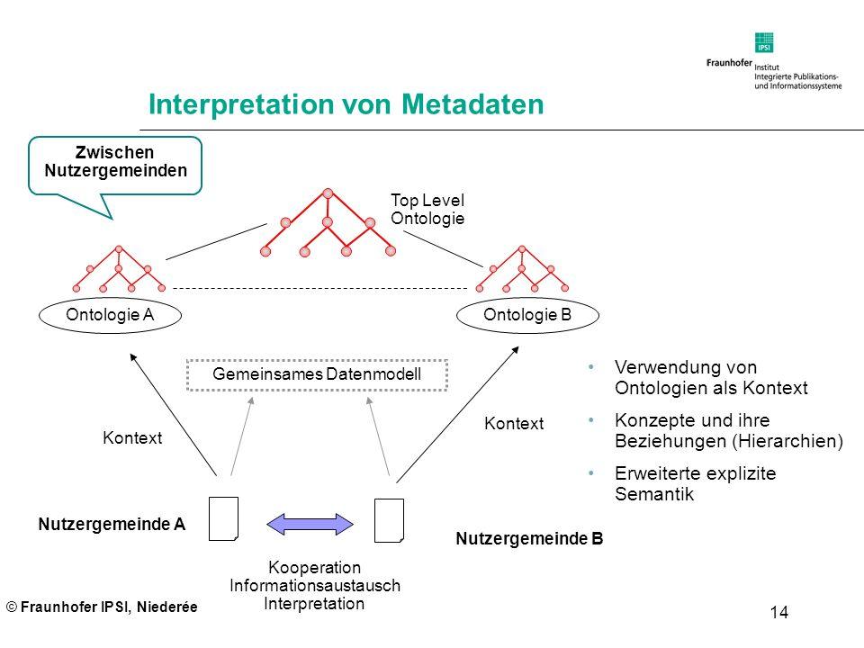© Fraunhofer IPSI, Niederée 14 Interpretation von Metadaten Kooperation Informationsaustausch Interpretation Nutzergemeinde A Nutzergemeinde B Verwend