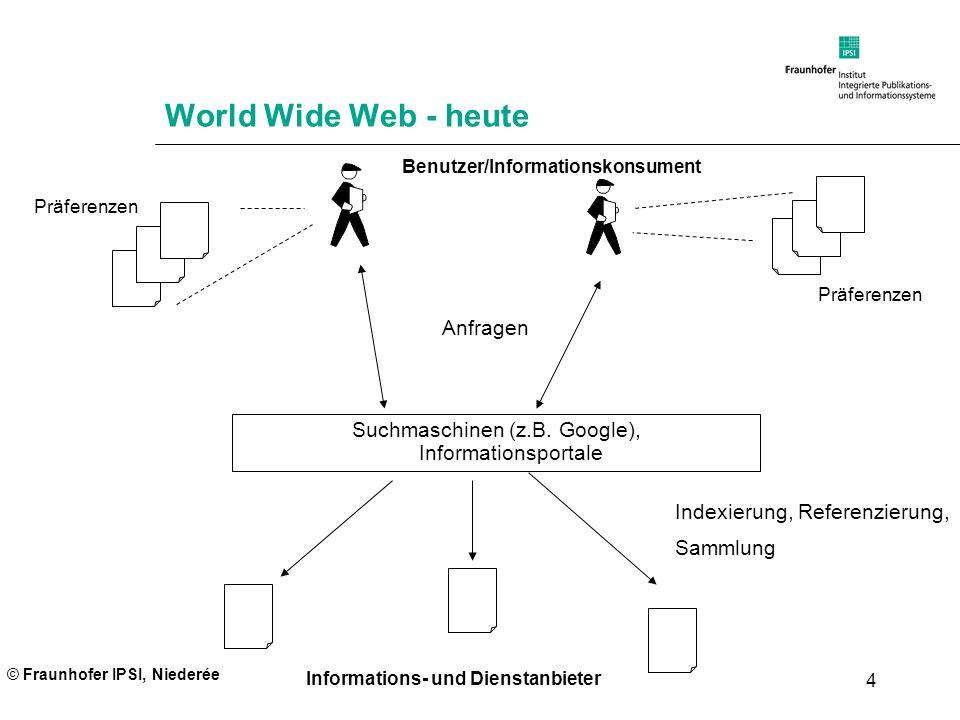 © Fraunhofer IPSI, Niederée 4 World Wide Web - heute Präferenzen Benutzer/Informationskonsument Informations- und Dienstanbieter Suchmaschinen (z.B. G