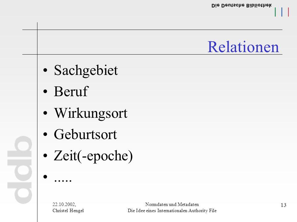 22.10.2002, Christel Hengel Normdaten und Metadaten Die Idee eines Internationalen Authority File 13 Relationen Sachgebiet Beruf Wirkungsort Geburtsort Zeit(-epoche).....