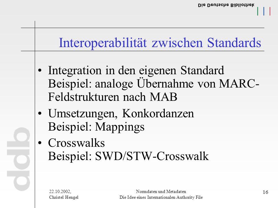 22.10.2002, Christel Hengel Normdaten und Metadaten Die Idee eines Internationalen Authority File 16 Interoperabilität zwischen Standards Integration in den eigenen Standard Beispiel: analoge Übernahme von MARC- Feldstrukturen nach MAB Umsetzungen, Konkordanzen Beispiel: Mappings Crosswalks Beispiel: SWD/STW-Crosswalk