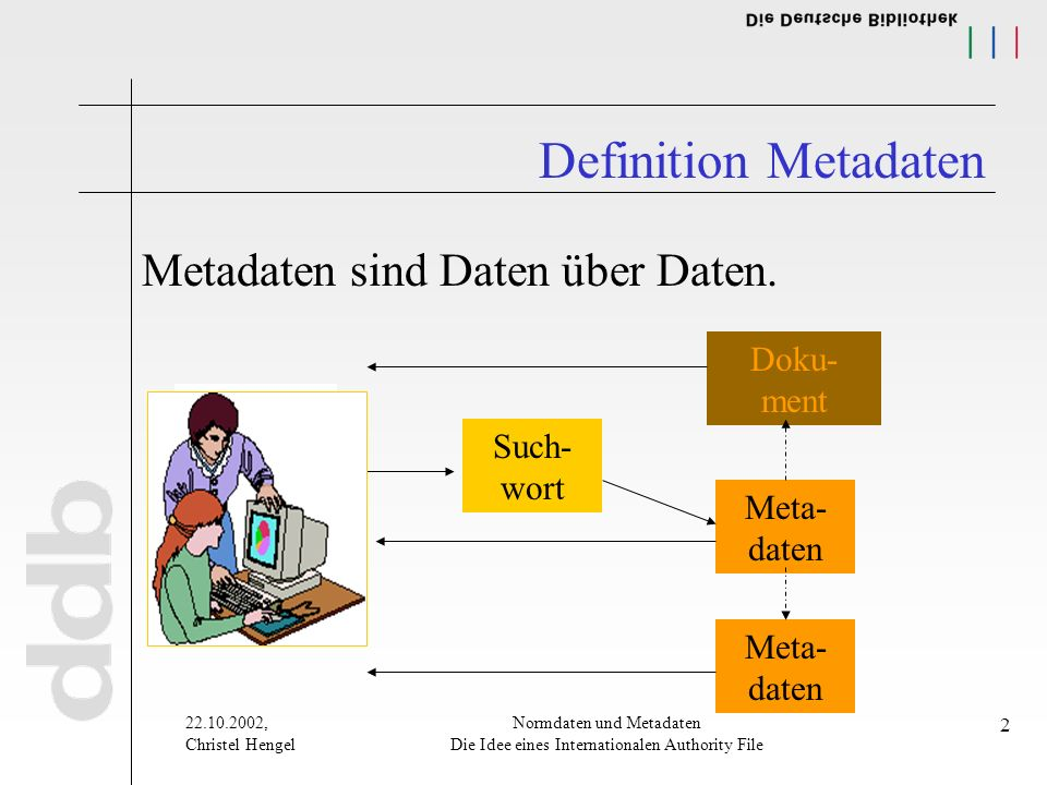 22.10.2002, Christel Hengel Normdaten und Metadaten Die Idee eines Internationalen Authority File 2 Definition Metadaten Metadaten sind Daten über Daten.