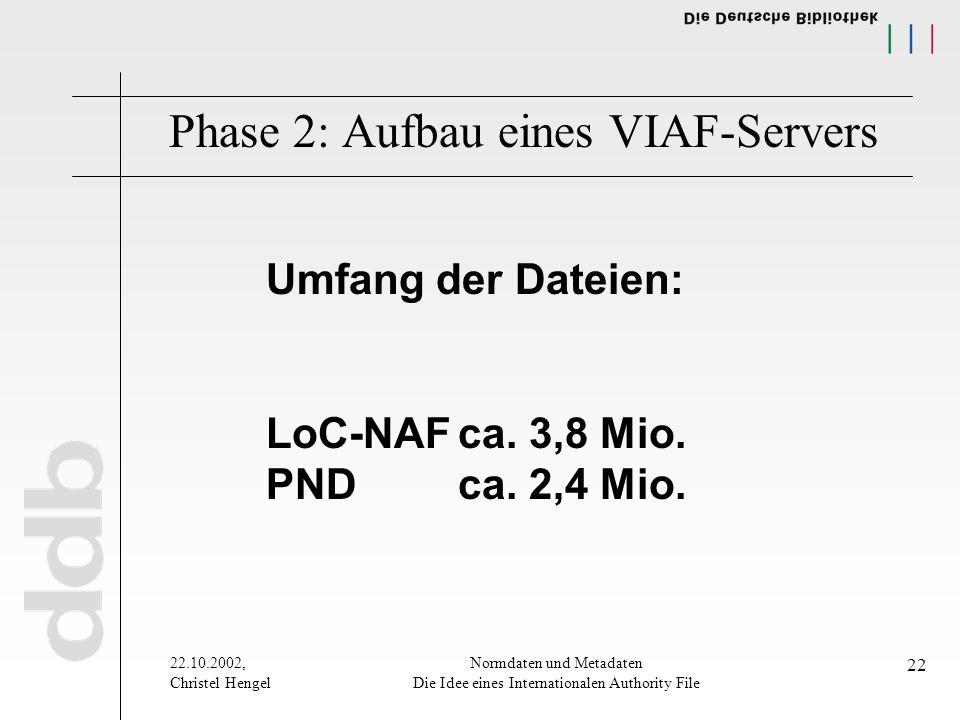 22.10.2002, Christel Hengel Normdaten und Metadaten Die Idee eines Internationalen Authority File 22 Phase 2: Aufbau eines VIAF-Servers Umfang der Dat
