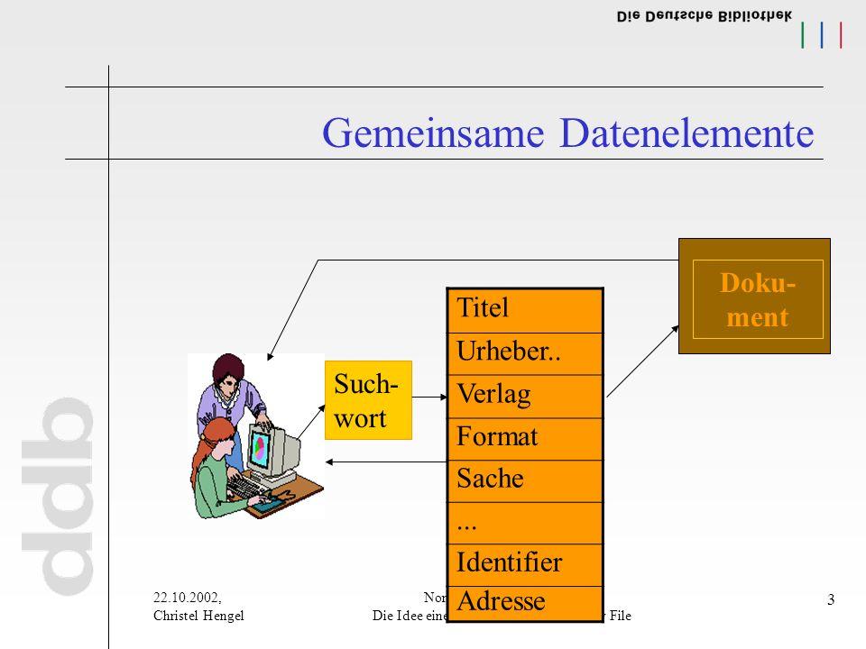 22.10.2002, Christel Hengel Normdaten und Metadaten Die Idee eines Internationalen Authority File 3 Doku- ment Gemeinsame Datenelemente Titel Urheber.